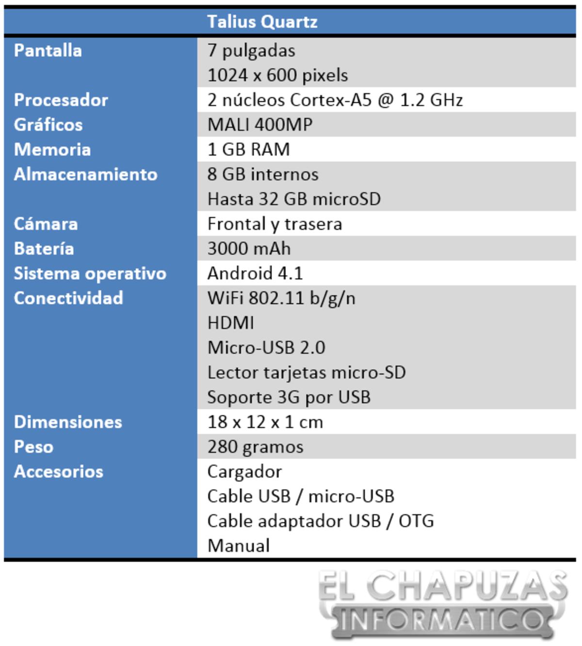 Talius Quartz Especificaciones 2