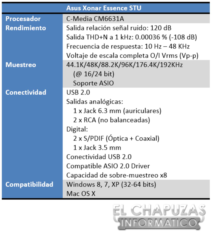 Asus Xonar Essence STU Especificaciones 2