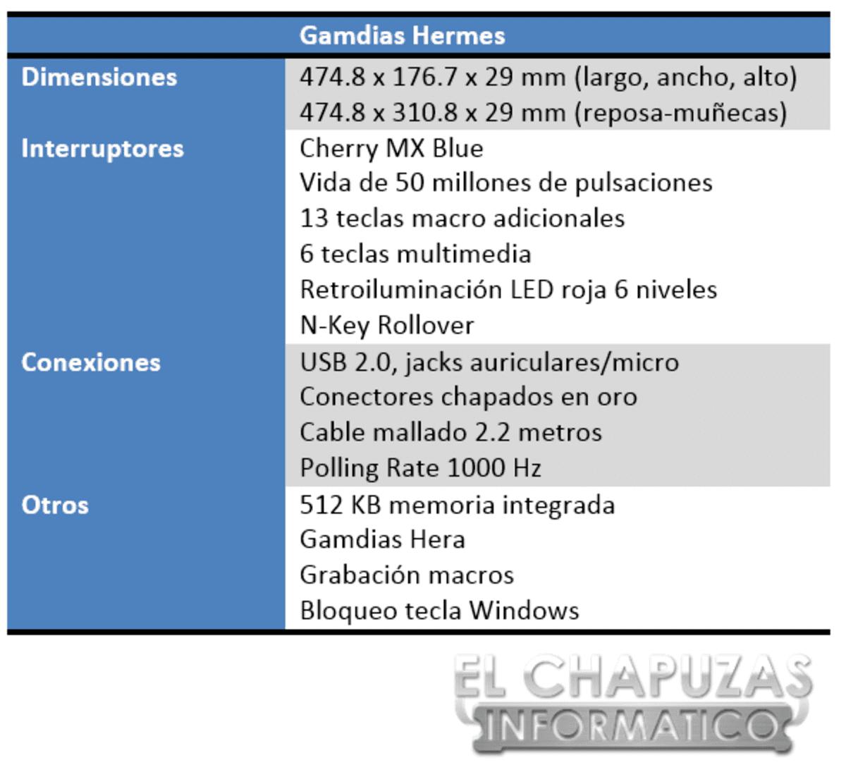 Gamdias Hermes Especificaciones 2