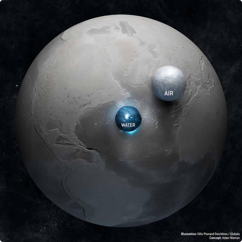 Comparación entre el agua y el aire que contiene la Tierra