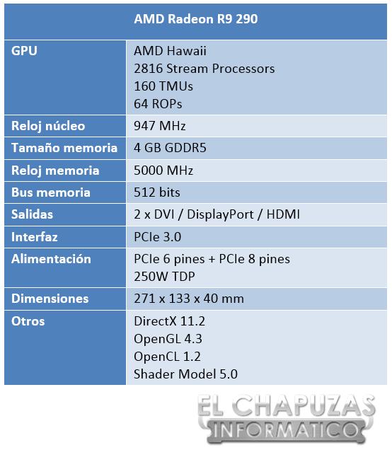 AMD Radeon R9 290 Especificaciones 2