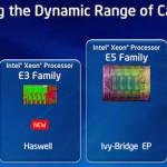 Intel prepara una CPU Ivy Bridge-EX con 15 núcleos