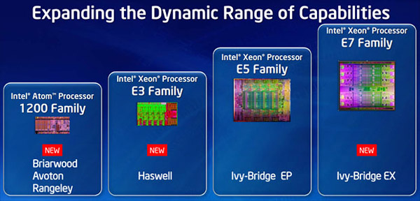 Ivy Bridge EX