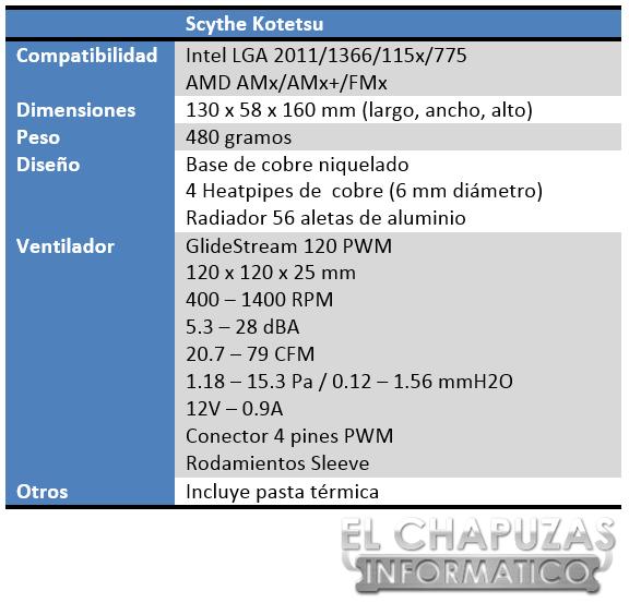 Scythe Kotetsu Especificaciones1 2