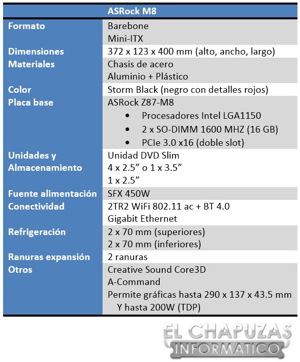 ASRock M8 Especificaciones 2