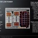 Demandan a AMD por sobreestimar el éxito de sus APU