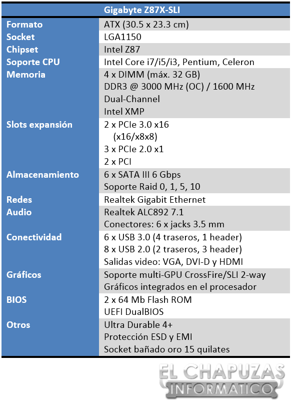 Gigabyte Z87X SLI Especificaciones 2