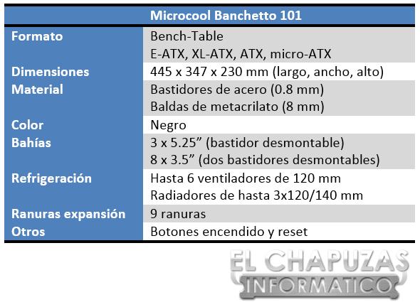 Microcool Banchetto 101 Especificaciones 2