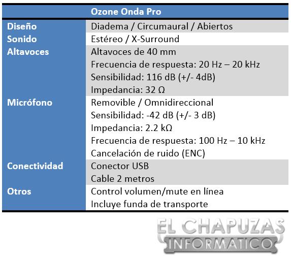 Ozone Onda Pro Especificaciones 2