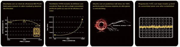 lchapuzasinformatico.com wp content uploads 2014 01 SilverStone Strider Gold 03 600x158 2
