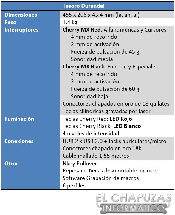 lchapuzasinformatico.com wp content uploads 2014 01 Tesoro Durandal Especificaciones 2