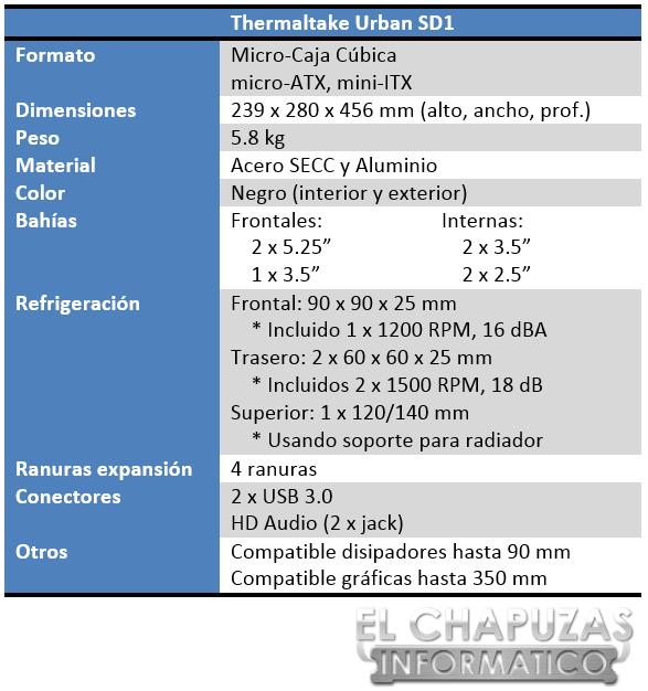 lchapuzasinformatico.com wp content uploads 2014 01 Thermaltake Urban SD1 Especificaciones 2