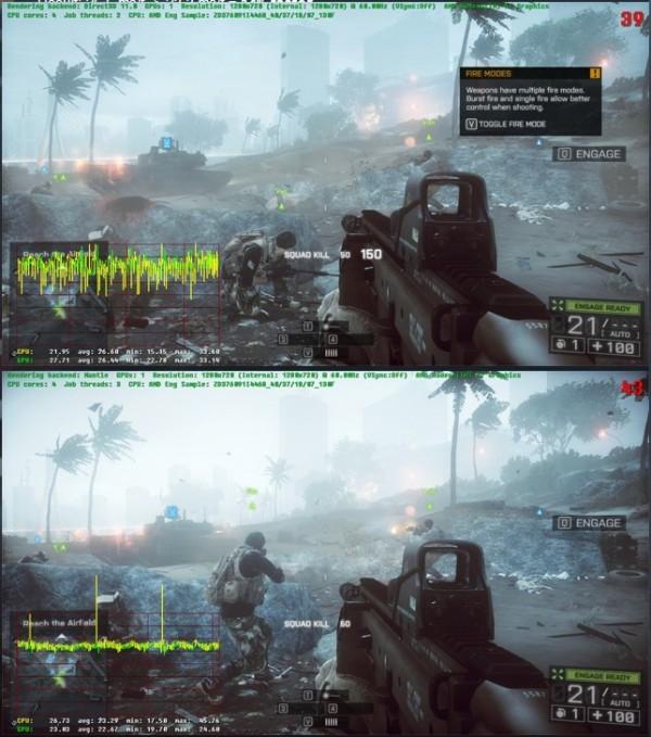 lchapuzasinformatico.com wp content uploads 2014 01 battlefield 4 mantle vs directx 01 600x679 0