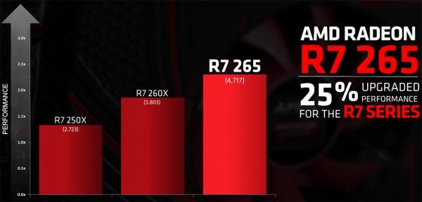 AMD Radeon R7 265 (1)