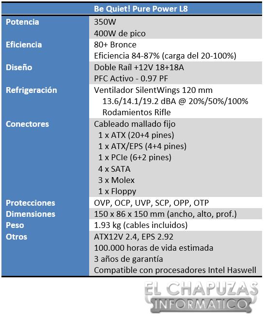 lchapuzasinformatico.com wp content uploads 2014 02 Be Quiet Pure Power L8 Especificaciones 2