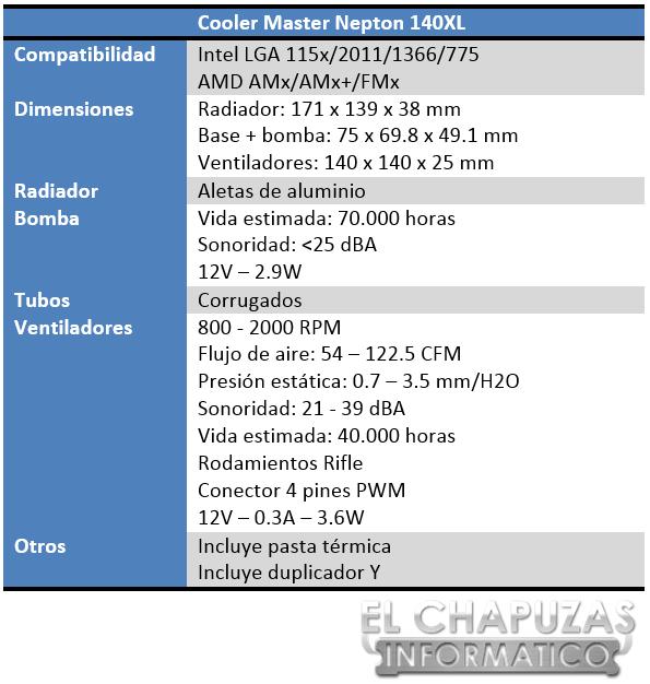 lchapuzasinformatico.com wp content uploads 2014 02 Cooler Master Nepton 140XL Especificaciones 2