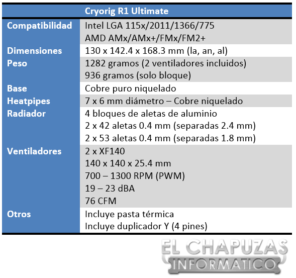 Cryorig R1 Ultimate Especificaciones 2