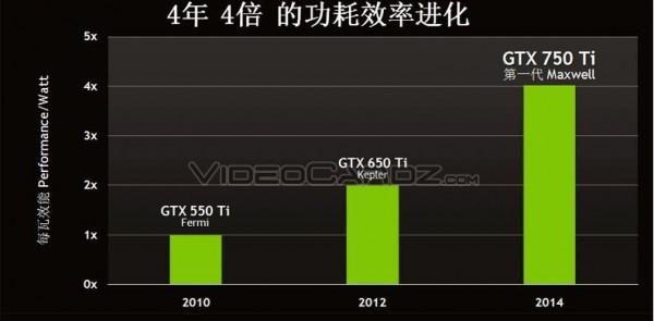 Galaxy GeForce GTX 750 Ti (3)