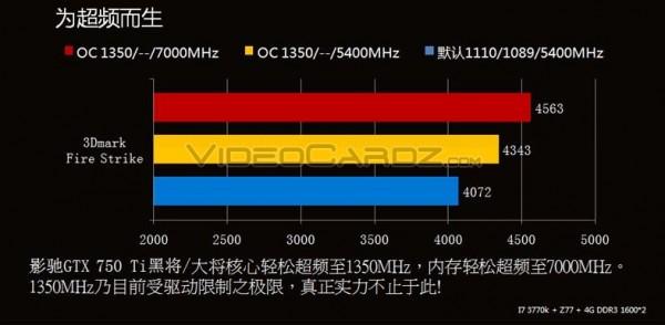 Galaxy GeForce GTX 750 Ti (8)