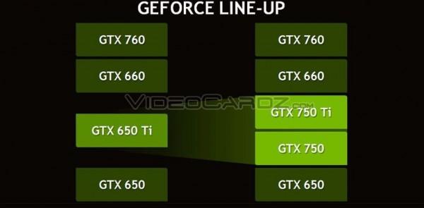 Galaxy GeForce GTX 750 Ti (9)