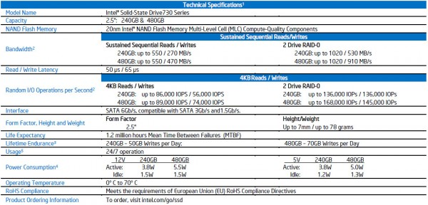 Intel Solid State Drive 730 Series - Especificacions