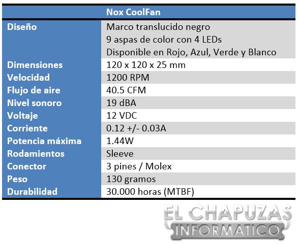 Nox CoolFan Especificaciones 2