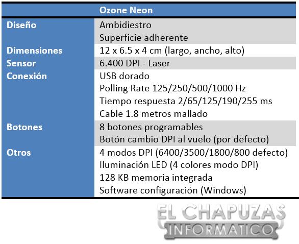 lchapuzasinformatico.com wp content uploads 2014 02 Ozone Neon Especificaciones 2