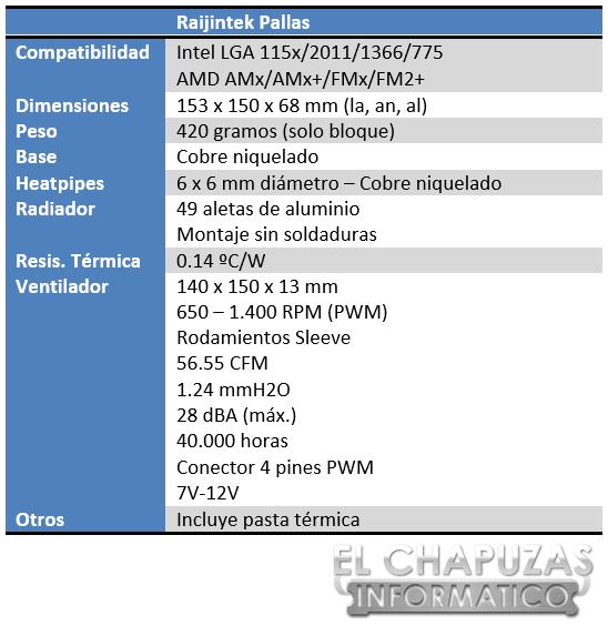 lchapuzasinformatico.com wp content uploads 2014 02 Raijintek Pallas Especificaciones 2