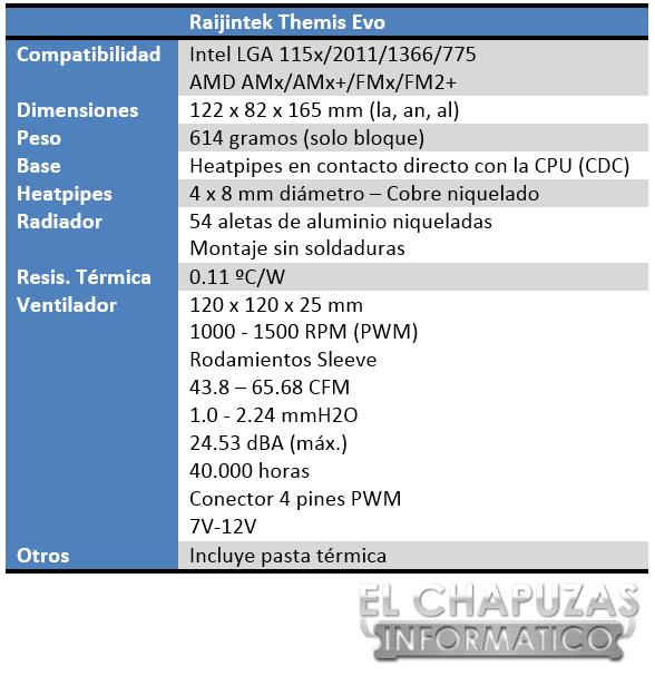 lchapuzasinformatico.com wp content uploads 2014 02 Raijintek Themis Evo Especificaciones 2