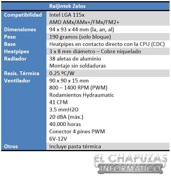 lchapuzasinformatico.com wp content uploads 2014 02 Raijintek Zelos Especificaciones 2