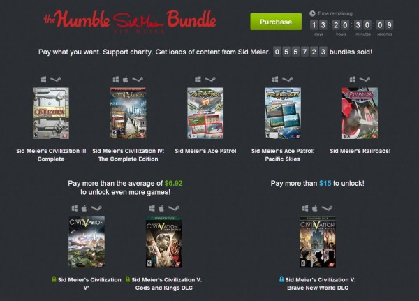 Sid Meier Humble Bundle