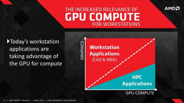 AMD FirePro W9100 (3)