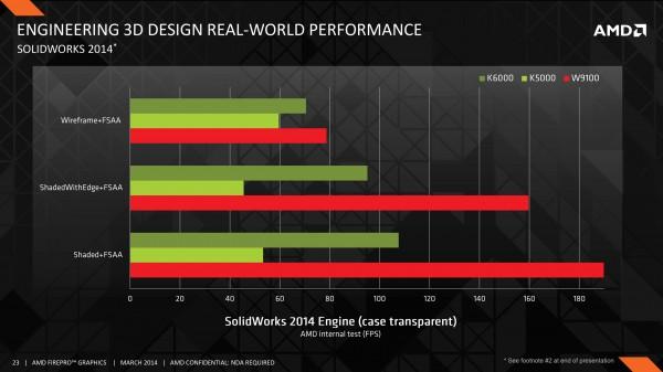AMD FirePro W9100 (4)