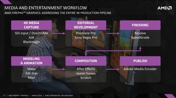 AMD FirePro W9100 (5)
