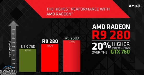 AMD Radeon R9 280 vs Nvidia GeForce GTX 760 (1)