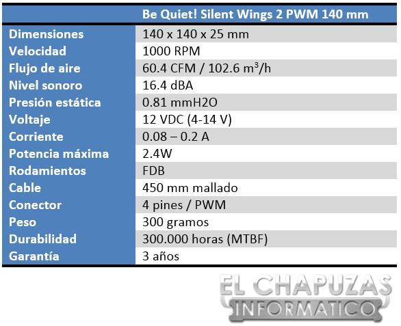 lchapuzasinformatico.com wp content uploads 2014 03 Be Quiet Silent Wings 2 Especificaciones1 2