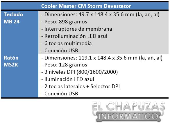 lchapuzasinformatico.com wp content uploads 2014 03 Cooler Master CM Storm Devastator Especificaciones 2