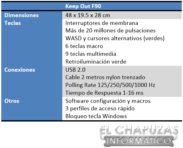 lchapuzasinformatico.com wp content uploads 2014 03 Keep Out F90 Especificaciones 2