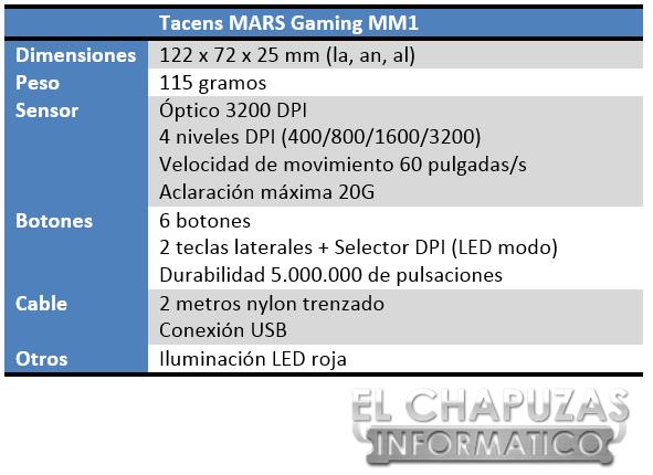 Tacens MARS Gaming MM1 Especificaciones 2