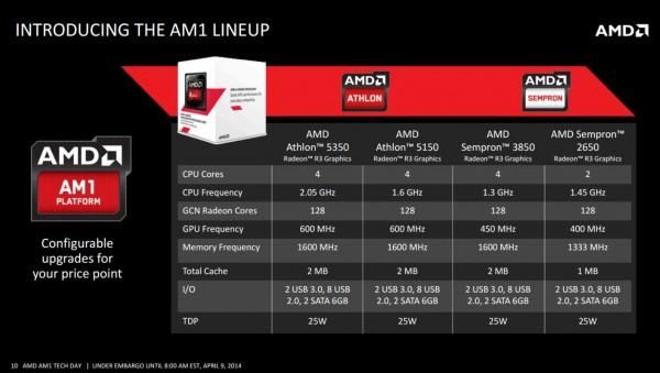 APUs AMD AM1 Jaguar