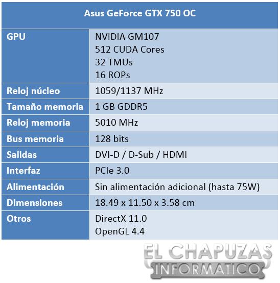 lchapuzasinformatico.com wp content uploads 2014 04 Asus GeForce GTX 750 OC Especificaciones1 2