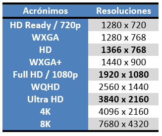 Dell UltraSharp UP2414Q Resoluciones 3