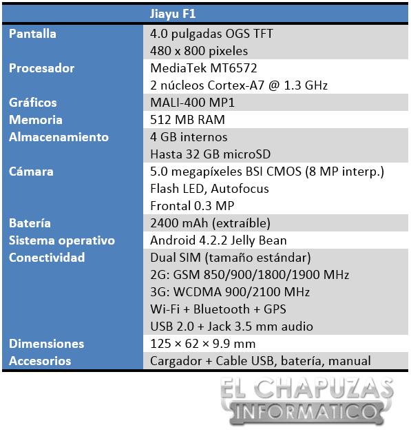 lchapuzasinformatico.com wp content uploads 2014 04 Jiayu F1 Especificaciones 2