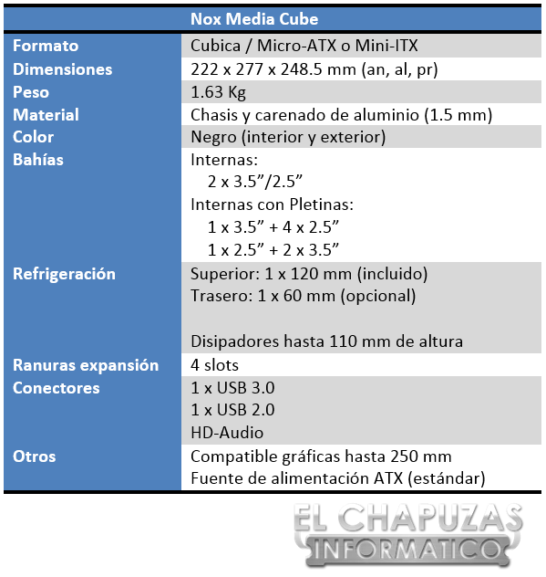 lchapuzasinformatico.com wp content uploads 2014 04 Nox Media Cube Especificaciones 2