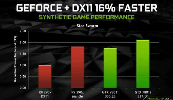 Nvidia GeForce 337.50 Beta (3)