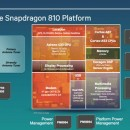 El SoC Snapdragon 810 ya se deja ver por AnTuTu