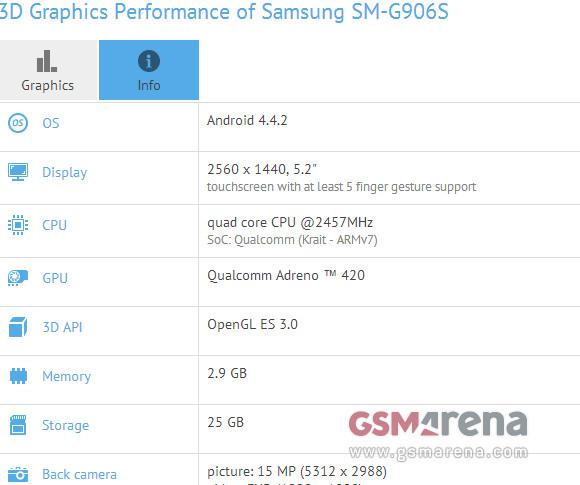 Samsung SM-G906S