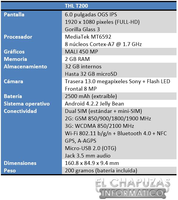 lchapuzasinformatico.com wp content uploads 2014 04 THL T200 Especificaciones 2