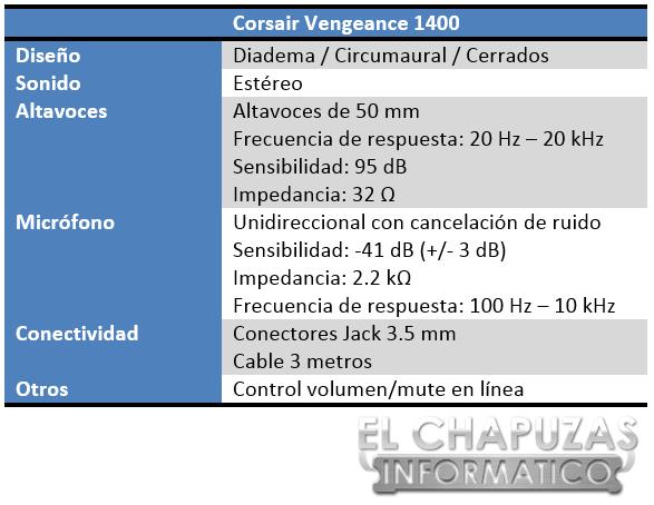 Corsair Vengeance 1400 Especificaciones 2