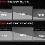 AMD Catalyst 14.6 trae la resolución mixta a Eyefinity